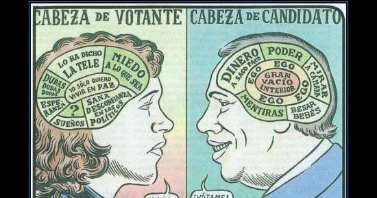 cerebro politico-2
